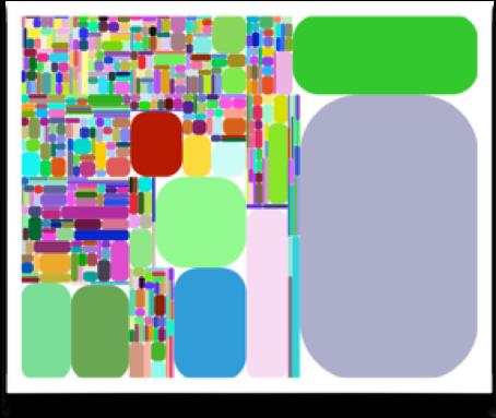 Diversity_tree_map