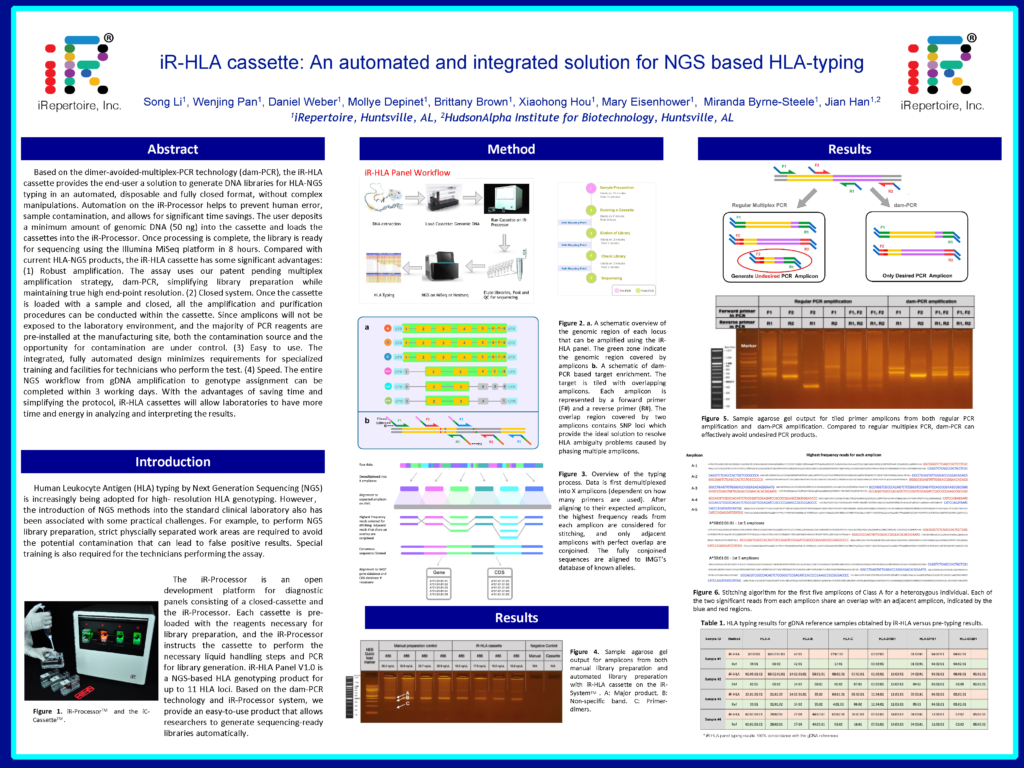 iRepertoire poster entitled iR-HLA cassette: An automated and integrated solution for NGS based HLA-typing